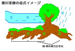 大樹のそばの大河」